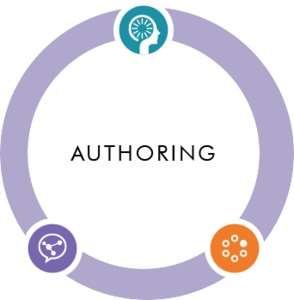 gomo Authoring Enterprise