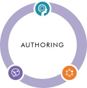 gomo Authoring Enterprise
